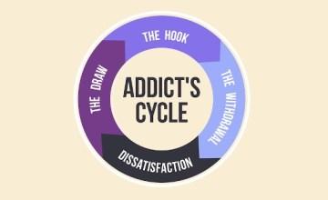 how to intervene internet addiction disorder