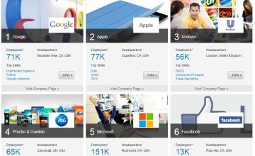 top 6 most in demand employers in 2013