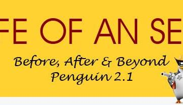 Before, After & Beyond Penguin 2.1 [Infographic]