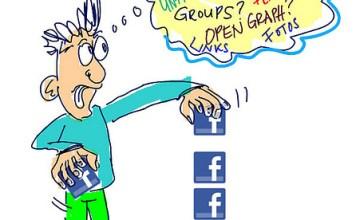 facebook predictions