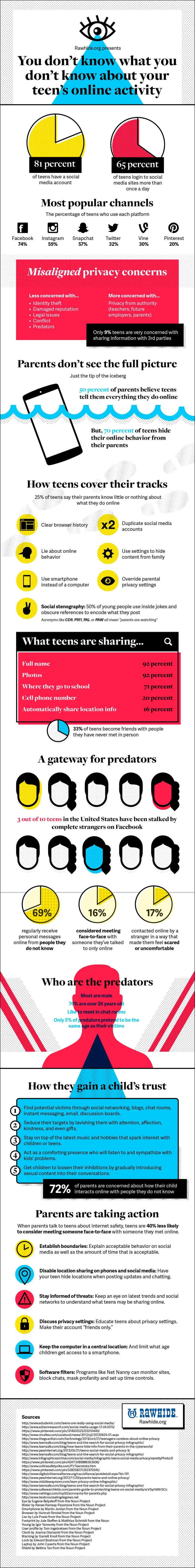 privacy-infographic-20151202-01-4
