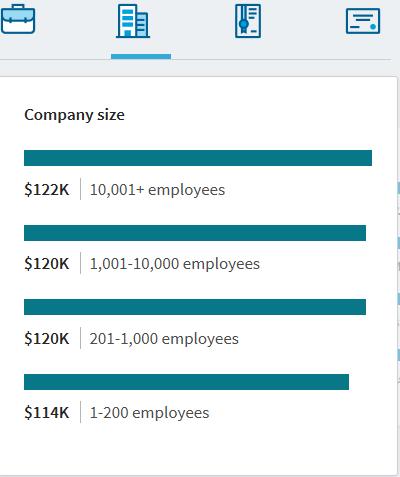 linkedin-salary