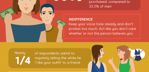Interesting Facts About White Lies You've Never Heard Before [Infographic]