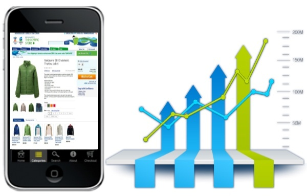 10 Fundamentals for a Successful Mobile Commerce Strategy