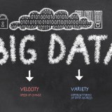 Big Data – How it yields BIG benefits to the businesses [Infographic]