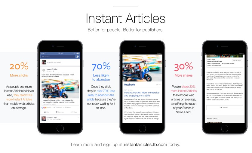 Facebook Instant Articles Is Now Compatible With Apple News and Google AMP