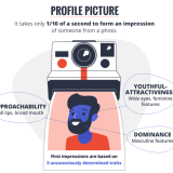 Personal branding hacks [Infographic]