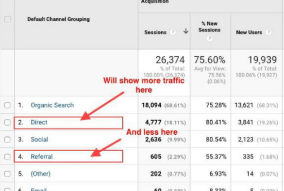 4 ways to optimize your link anchor text for more traffic