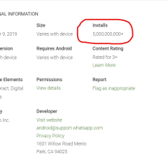 WhatsApp joins the prestigious league; hits 5 billion+ installs on the Play Store