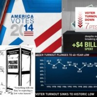 US Elections – Highest Campaign Spending, Lowest Turnout