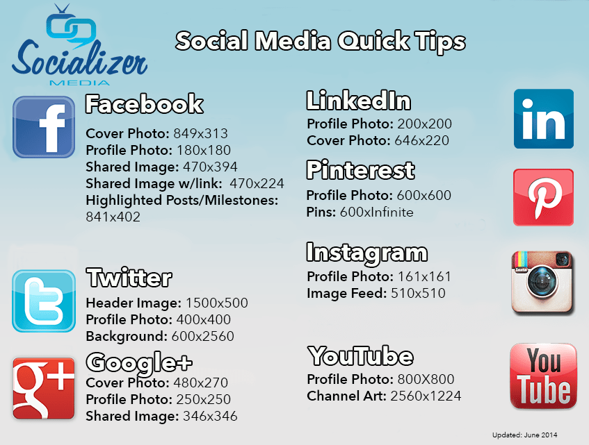 Your Social Media cheat sheet.  Updated June 2014.