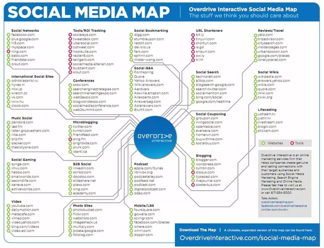 social-media-tools-map
