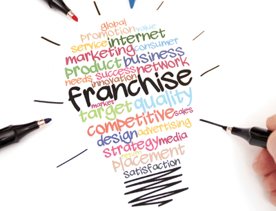 Interested in Franchising