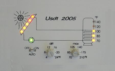 Solar-Hot-Water-Heat-Diagram