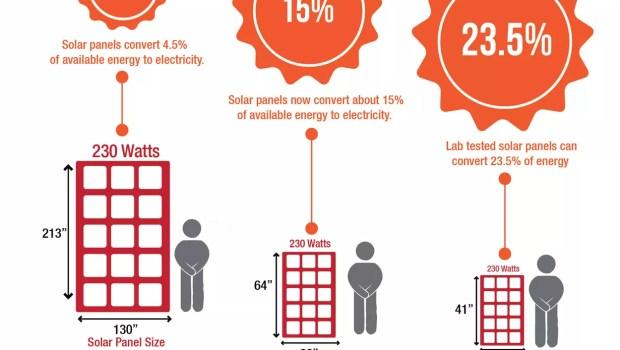 Solar-Panel-Prices
