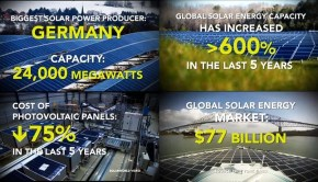 solar-industry-facts