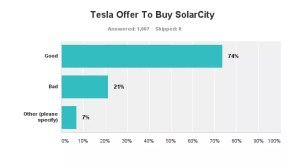 Tesla-SolarCity-1