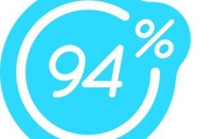 94% coupe de champagne soluce