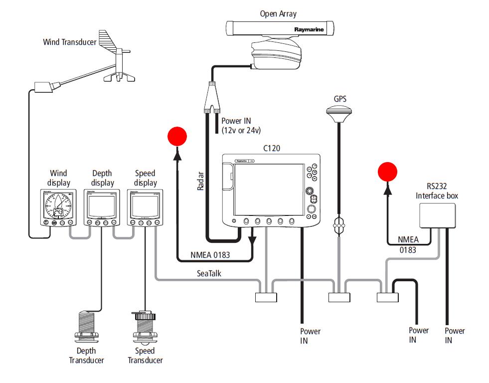 interfaz de autohelm    raymarine sistemas viejos seatalk