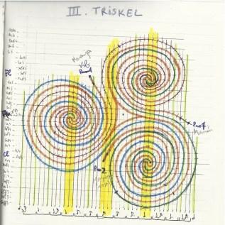 Esquema de 'Triskel' osm89#3