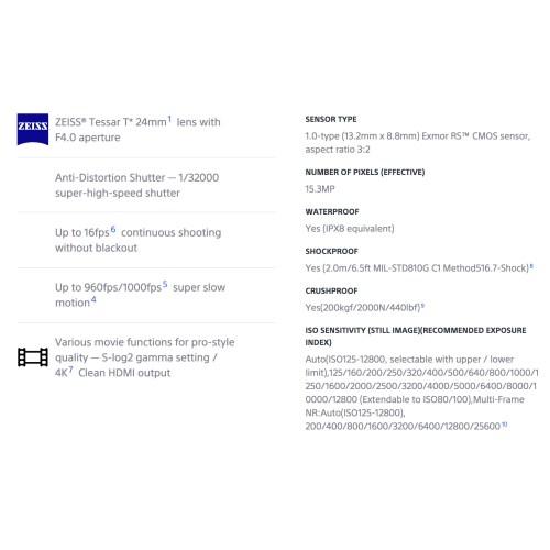 Medium Crop Of Sony Shutter Count