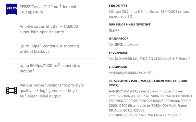 Large Of Sony Shutter Count