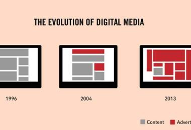 digital medya gelisimi