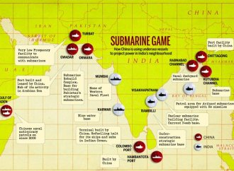 Sino-Pak Strategic Cooperation in Gwadar