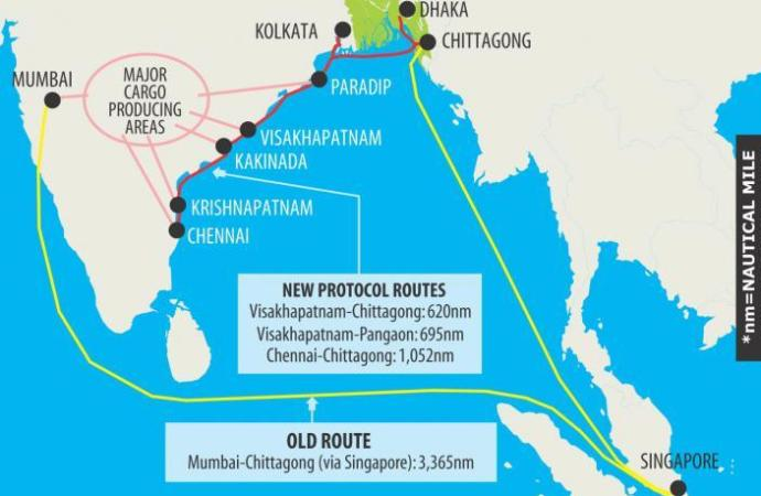 The Potentials of India-Bangladesh Coastal Shipping