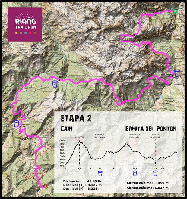 Riano etapa 2