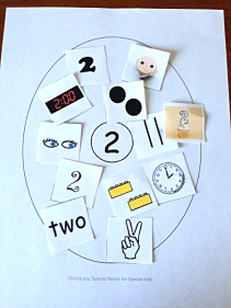 Circle Maps In Special Ed Special Needs For Special Kids