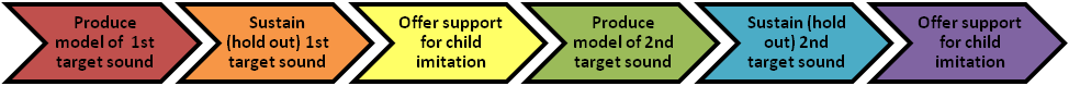 apraxia pic 3