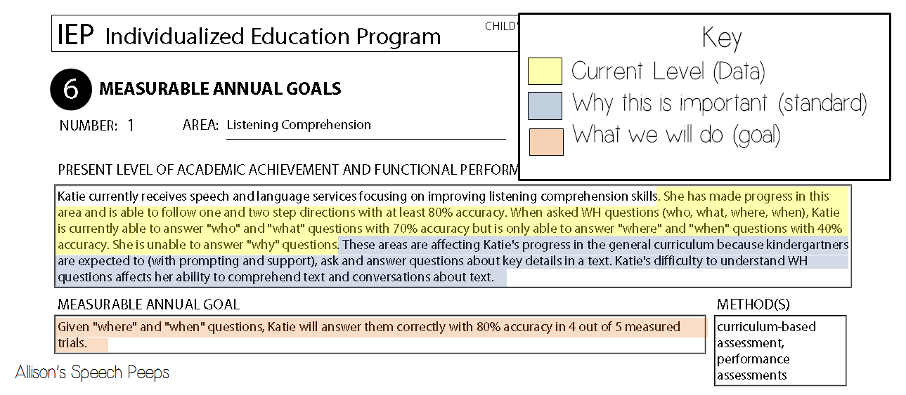iep goals for writing skills 11th–12th grade 105 3 prerequisite skills and steps to mastery 115 vocabulary 120 questions 125 summarize 129 main idea and details 132 critical thinking 135 pragmatics 138 syntax and morphology 142 articulation and phonological processes 147 4 writing iep goals 151 what to include in a goal 156.
