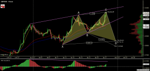 GBPUSD - Primary Analysis - Jul-27 0727 AM (4 hour).png