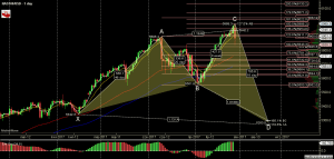 NAS100USD - Primary Analysis - Jul-27 2101 PM (1 day).png