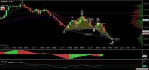 DE30EUR - Primary Analysis - Aug-21 1540 PM (1 hour).png