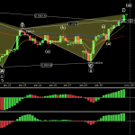 SPX500USD - Primary Analysis - Aug-31 2033 PM (4 hour).png