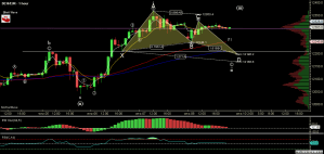 DE30EUR - Primary Analysis - Sep-08 2037 PM (1 hour).png