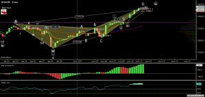 DE30EUR - Primary Analysis - Sep-12 1956 PM (4 hour).png