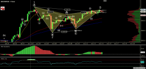 NAS100USD - Primary Analysis - Sep-14 0810 AM (4 hour).png