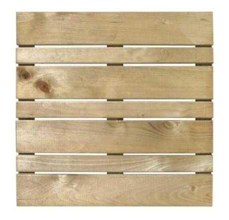 Ένα απλό ξύλινο πάνελ 50x50 κοστίζει από 5 έως 10 ευρώ.
