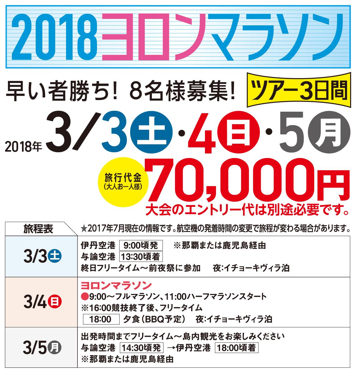 2018ヨロンマラソン