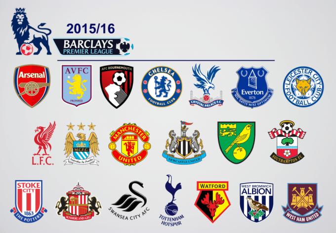 2015-16 English Premier League playing teams