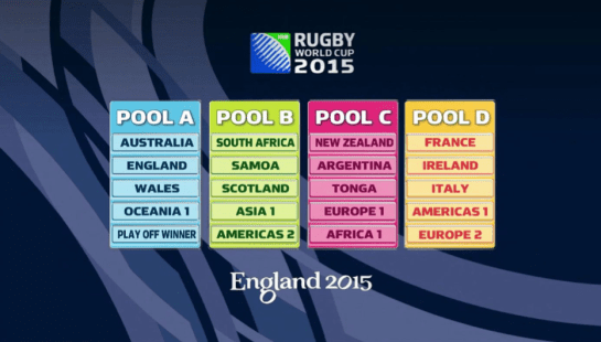 Rugby world cup 2015 pool A