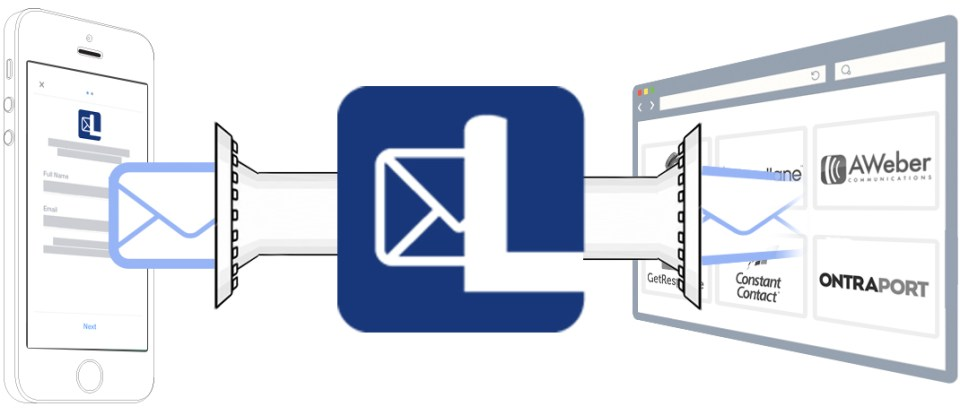 Generate Leads from Facebook Ad and Send Directly into Your Autoresponder, Webinar or CRM