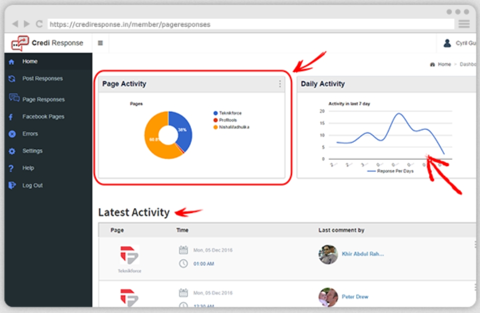 How To See Page Activities