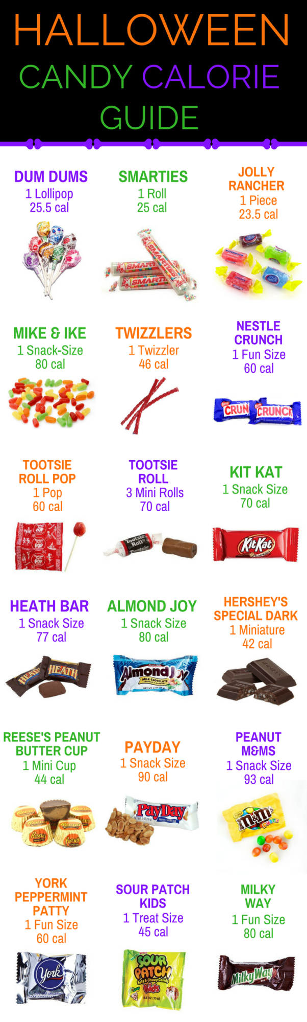 Your Halloween Candy Calorie Guide // spryliving.com