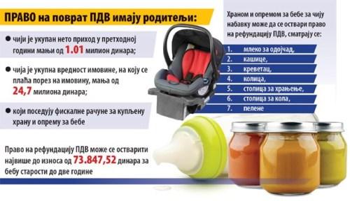 Повраћај ПДВ за беби опрему