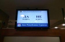 Српска одлучила о Дану Републике, затворена гласачка мјеста