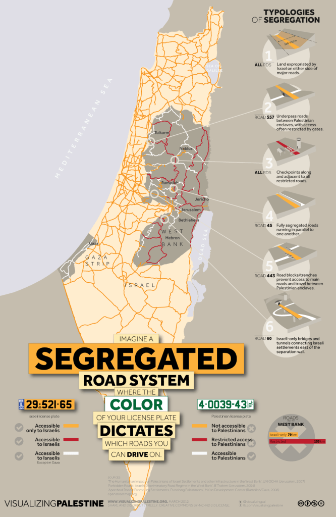 Infographic by visualizingpalestine.org
